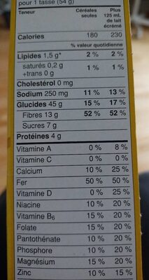 Fibre 1 Grappes au miel - Nutrition facts - en