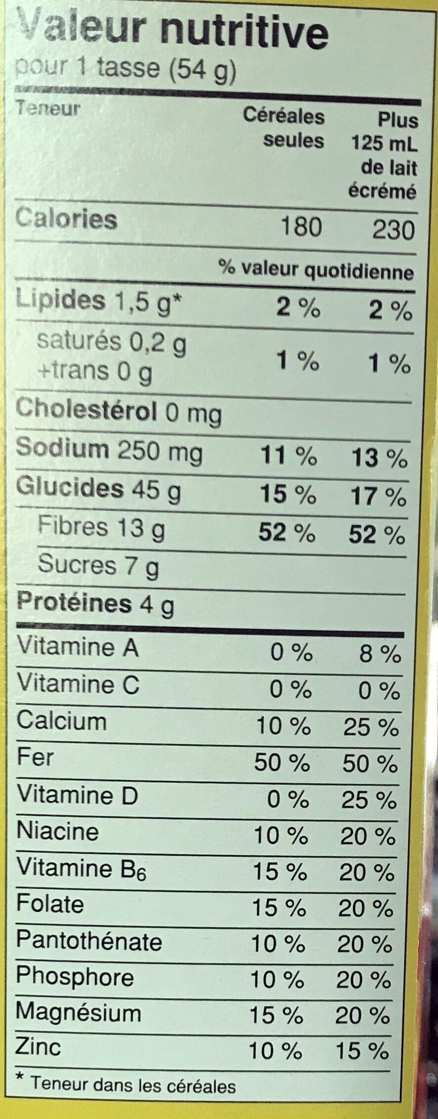 Fibre 1 Grappes au miel - Informations nutritionnelles - fr