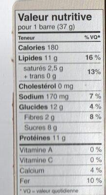 Protéines - Informations nutritionnelles - fr