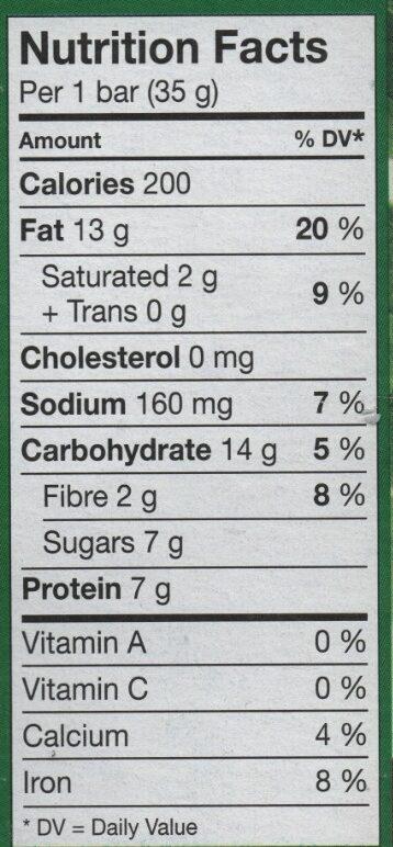 Roasted Nut Crunch - Nutrition facts - en