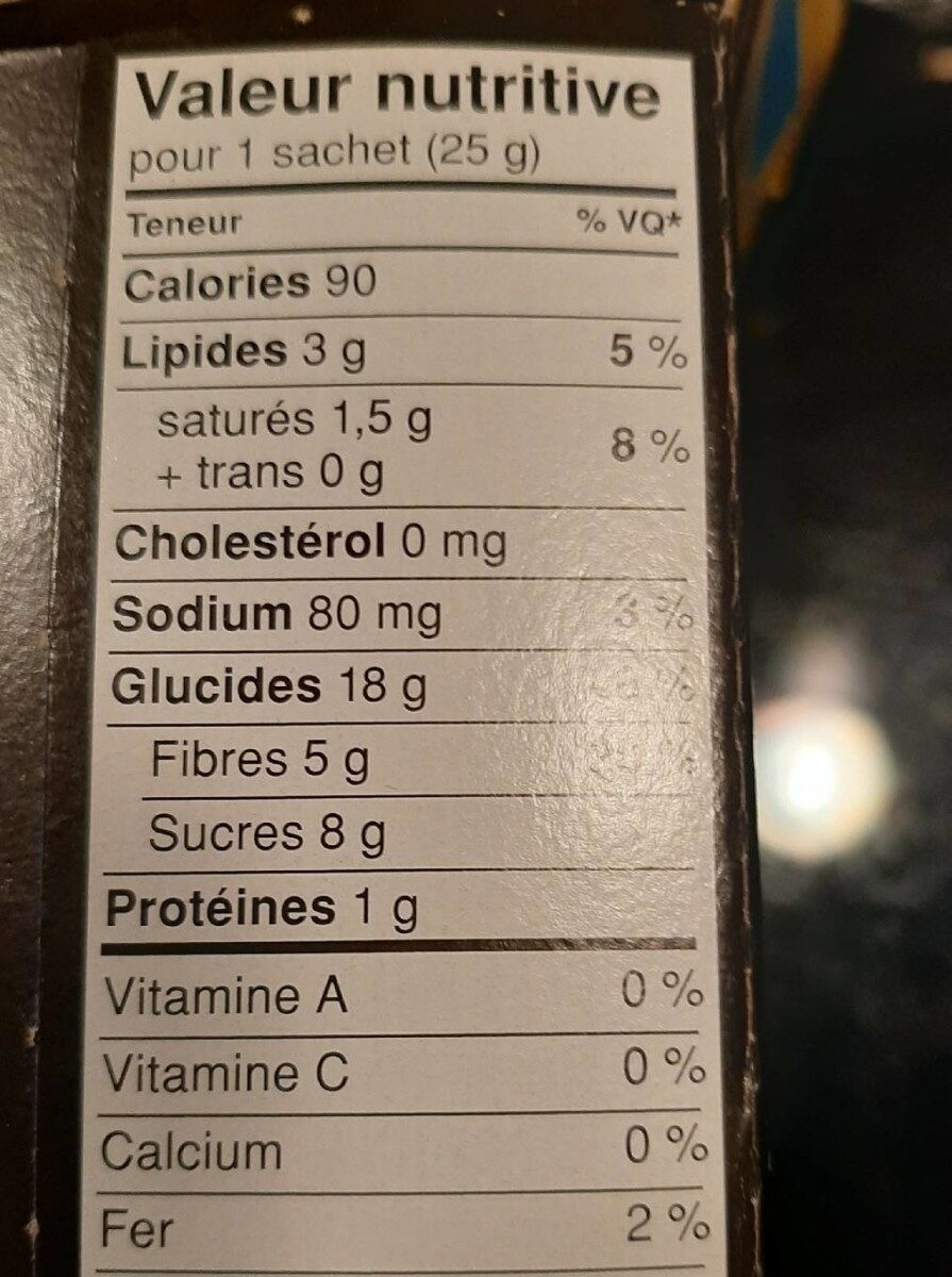 fibre 1 - Nutrition facts - en