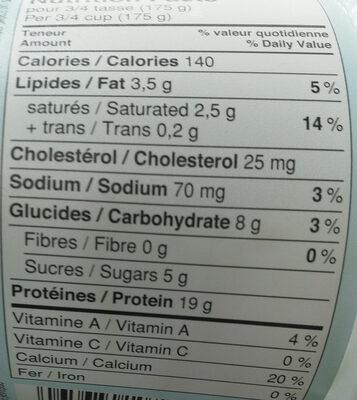 Skyr - Nutrition facts - fr