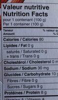 Yogourt fraise rhubarbe - Nutrition facts - fr