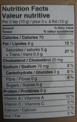 Beurre / Butter - Nutrition facts