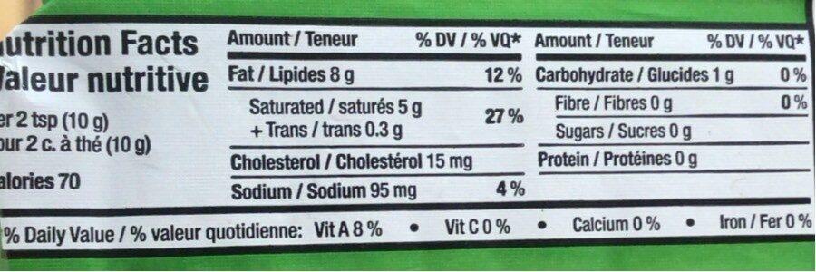 Beurre à L'ail - Informations nutritionnelles - fr