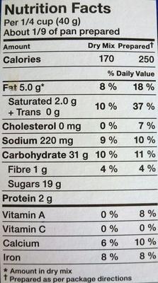 Oréo - Informations nutritionnelles