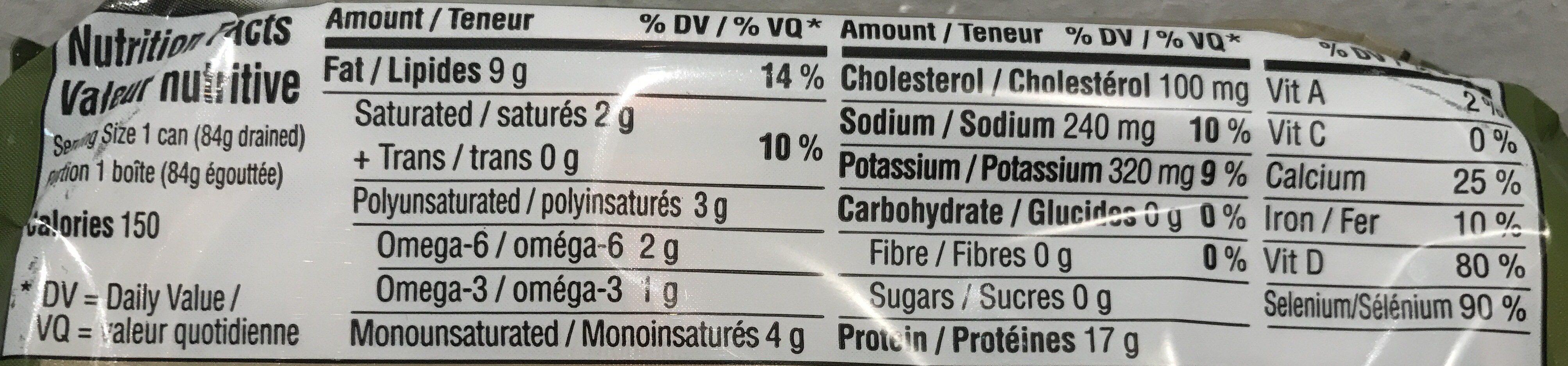 Sardines - Ingrediënten