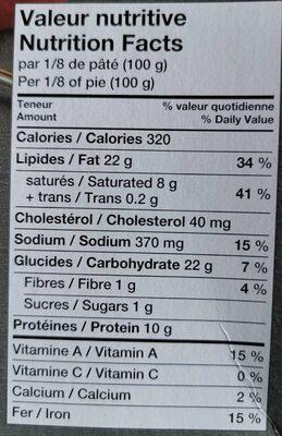 Tourtière - Nutrition facts - fr