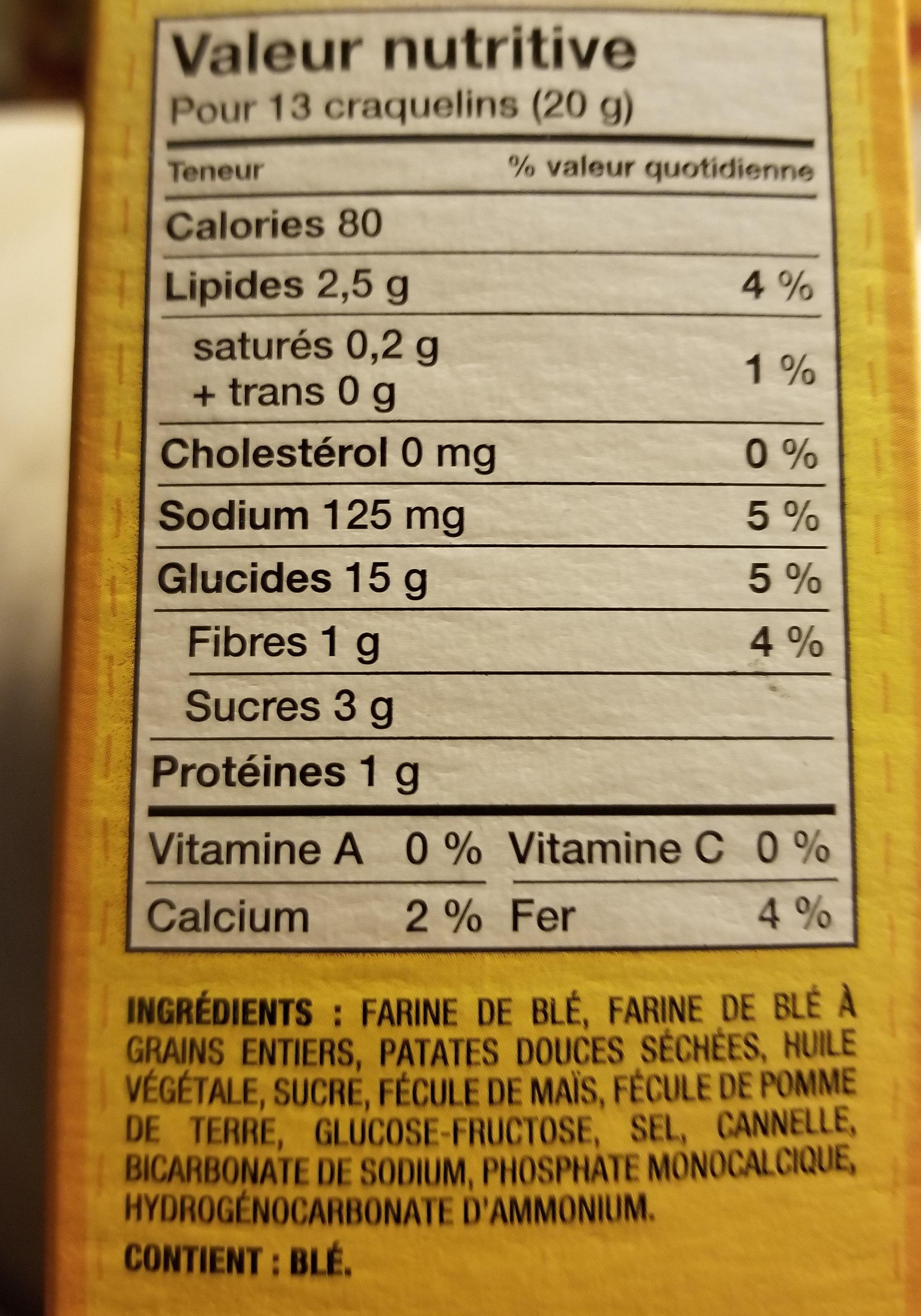Fins au blé - Ingrediënten