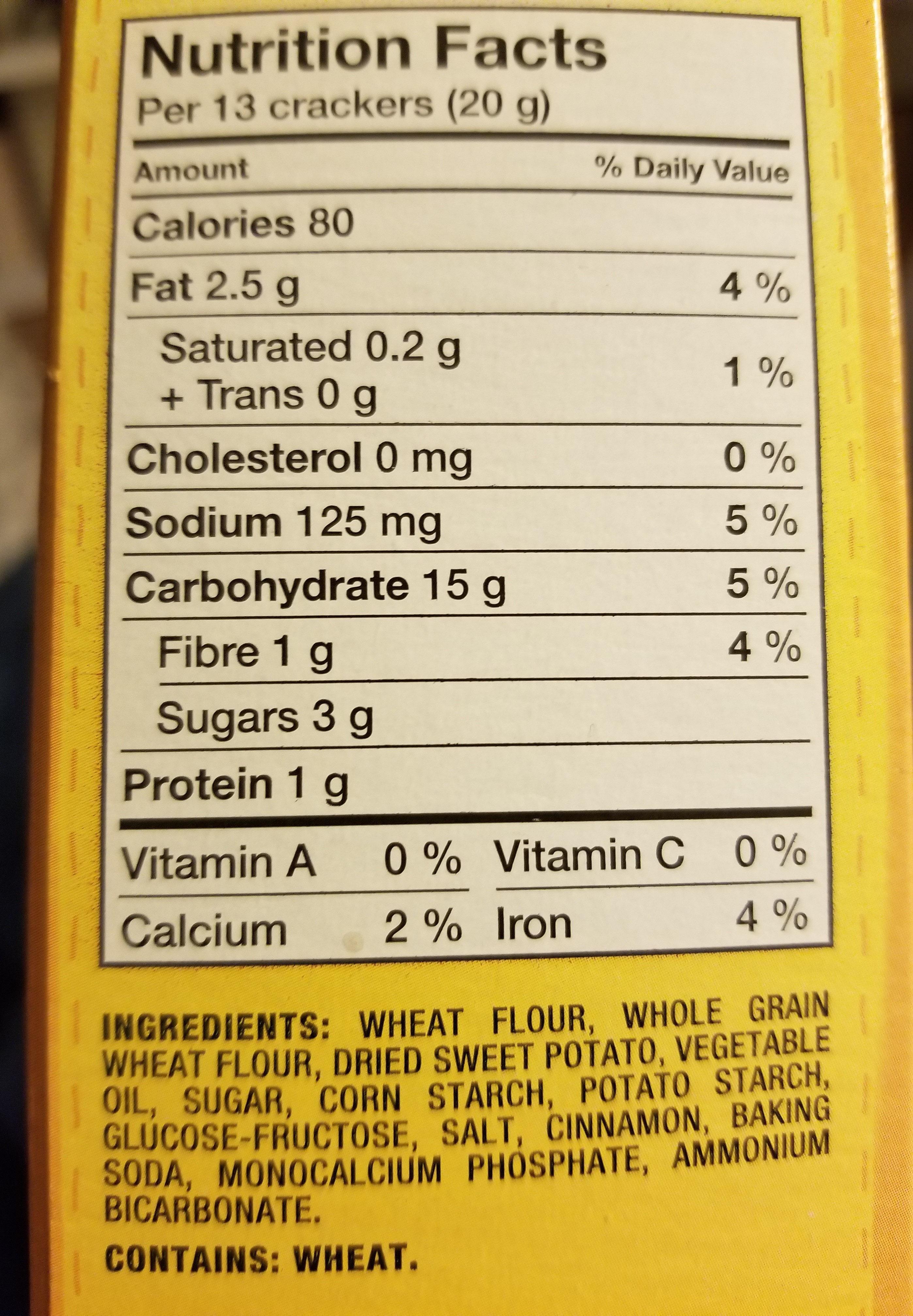 Fins au blé - Voedingswaarden