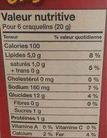 Biscuits Ritz Originaux - Nutrition facts - fr
