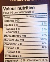 Bacon dippers crackers - Nutrition facts - en