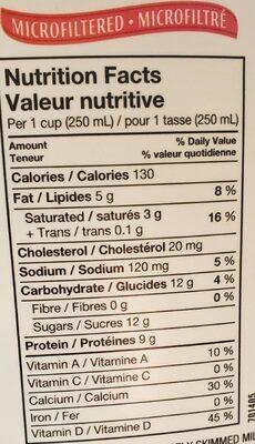 2% partly skimmed milk - Nutrition facts - en