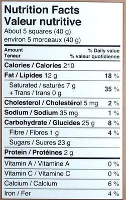 Café Latte milk chocolate - Nutrition facts - en