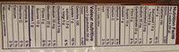 Gaufrettes Citrouille et Épices - Voedingswaarden