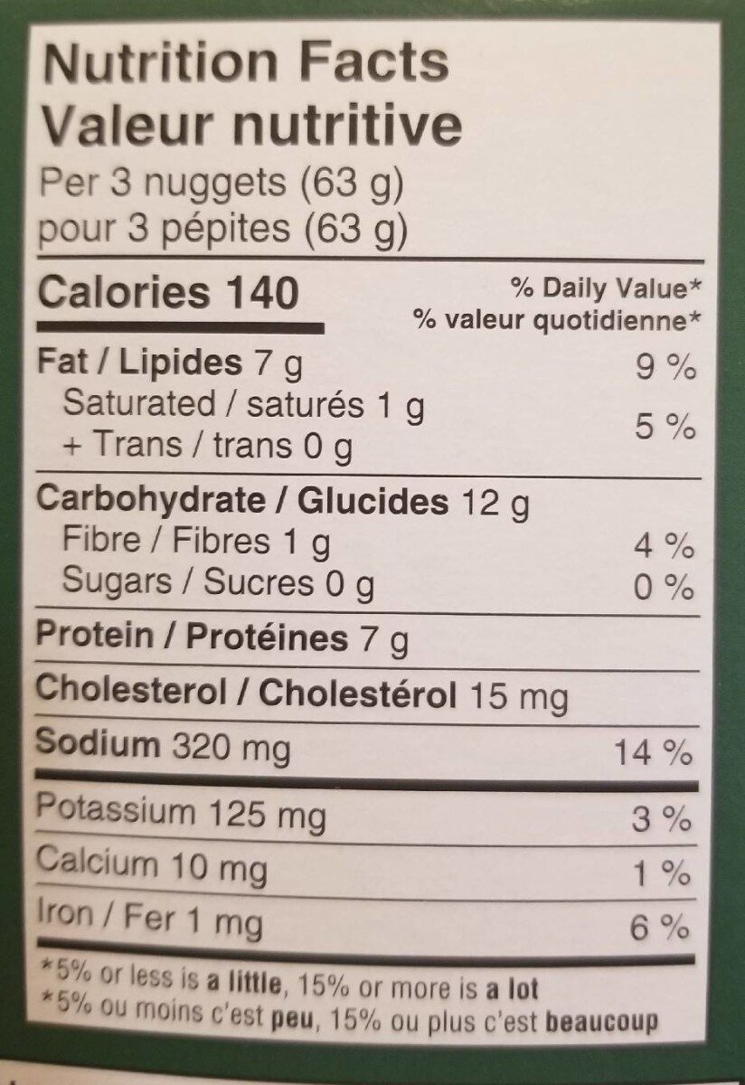 chicken nuggets - Nutrition facts - fr