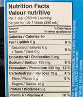 Lait 0% - Nutrition facts - en