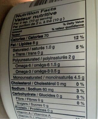 Margarine - Informations nutritionnelles - fr
