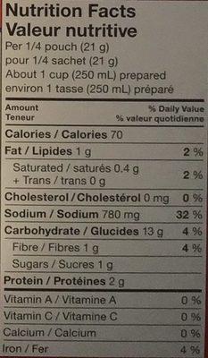 Soupe Poulet et nouilles - Informations nutritionnelles