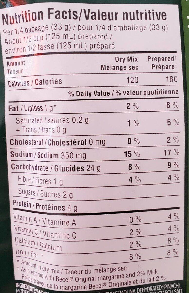 Fettuccine alfredo - Informations nutritionnelles - fr