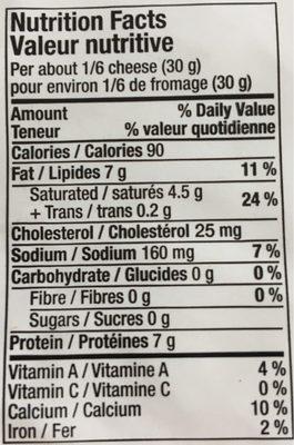 Camenbert - Informations nutritionnelles