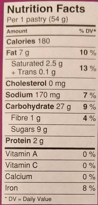 Toaster Strudel framboises - Nutrition facts
