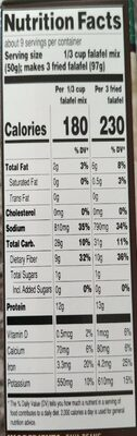 Falafel mix - Nutrition facts