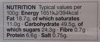 Madeira loaf - Voedingswaarden - en