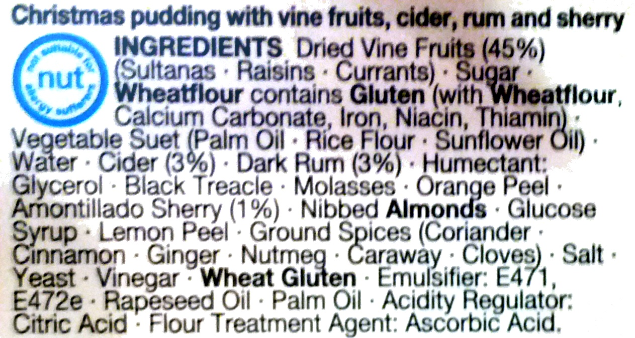 Christmas Pudding - Ingredients