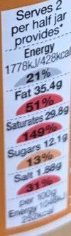 Four Cheese Pasta Sauce - Nutrition facts - en