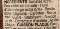 Tomato & Basil Pasta Sauce - Ingredients