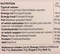Calendrier de l'Avent Caramel Salé - Nutrition facts