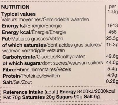 Calendrier de l'Avent Caramel Salé - Voedingswaarden