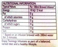 Camomile & Spiced apple tea - Nutrition facts
