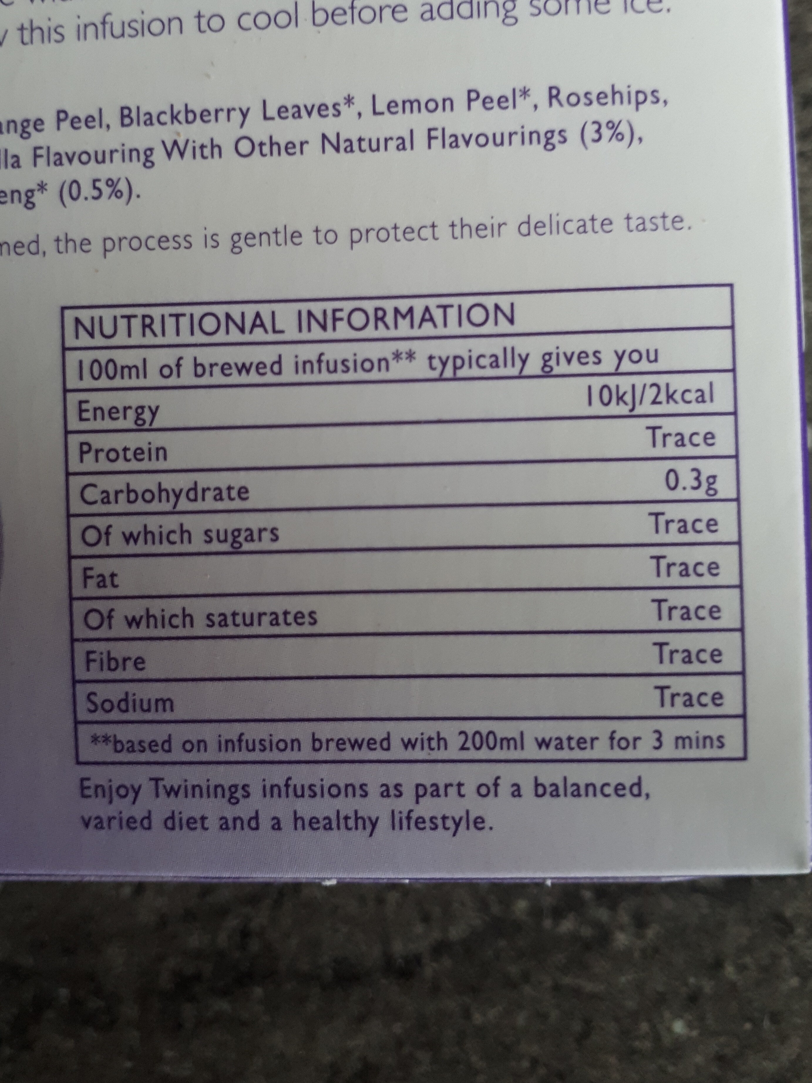 Blackcurrant & Vanilla - Nutrition facts