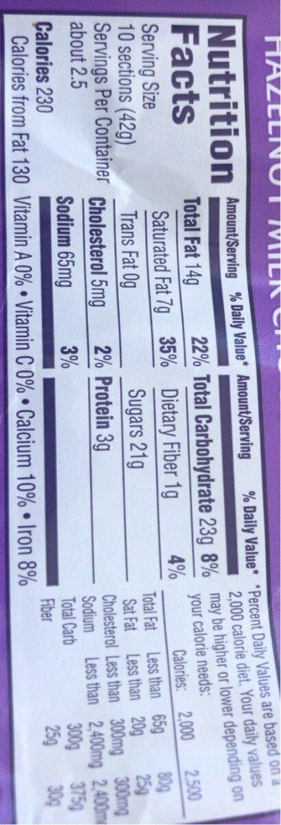 Noisette chocolat - Nutrition facts - en
