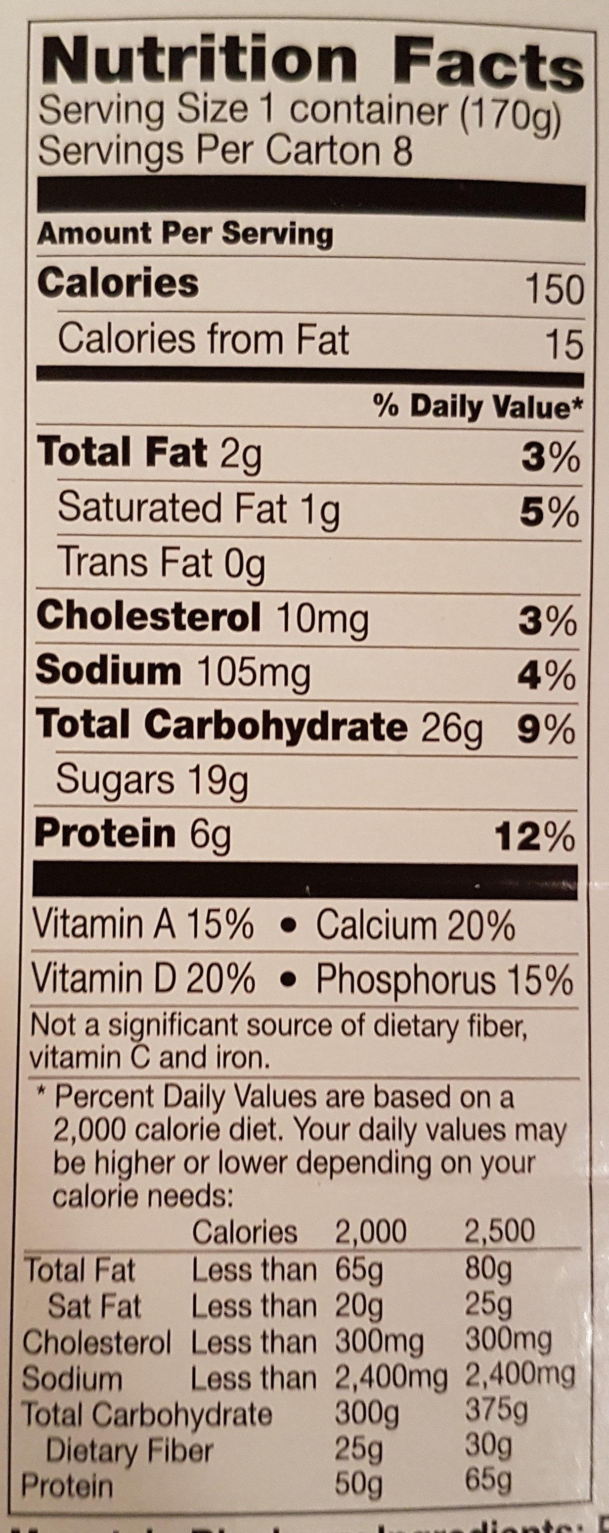 low fat yogurt - Nutrition facts