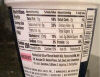 Yogurt - Nutrition facts - en