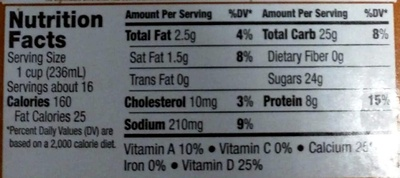 Chocolate 1% Milk - Nutrition facts