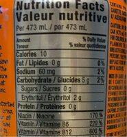 Monstre Zéro sucre - Nutrition facts - en