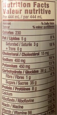 Java coffre - Nutrition facts - fr