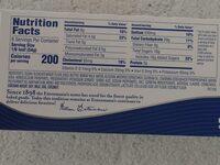 All Butter Loaf Cake - Ingrédients