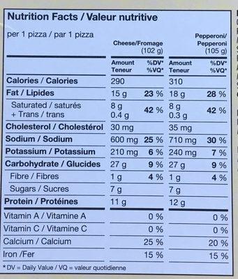 Pizzas individuelles - Informations nutritionnelles