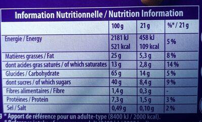 l'Original finger - Informations nutritionnelles