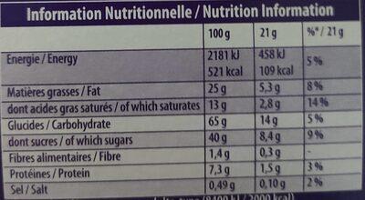 l'Original finger - Informations nutritionnelles - fr