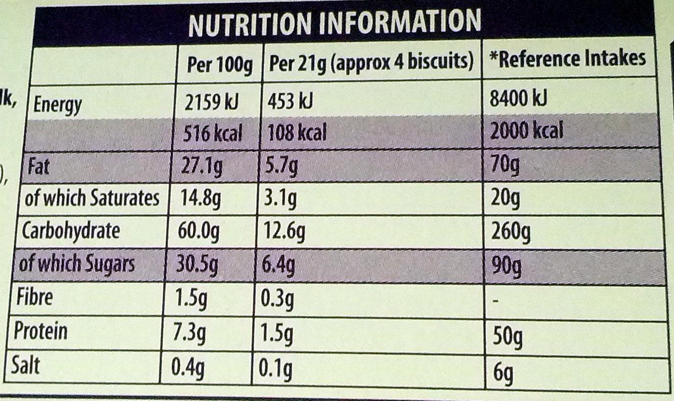 Cadbury Fingers Milk Chocolate Biscuits - Nutrition facts - en