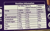 Fingers Chocolate Biscuits - Informations nutritionnelles