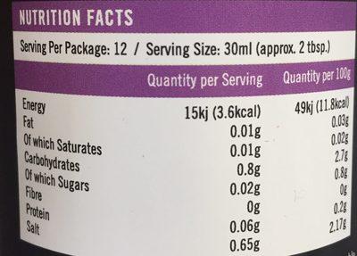 Chesar dressing - Nutrition facts - en