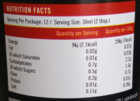 Syrup - Nutrition facts