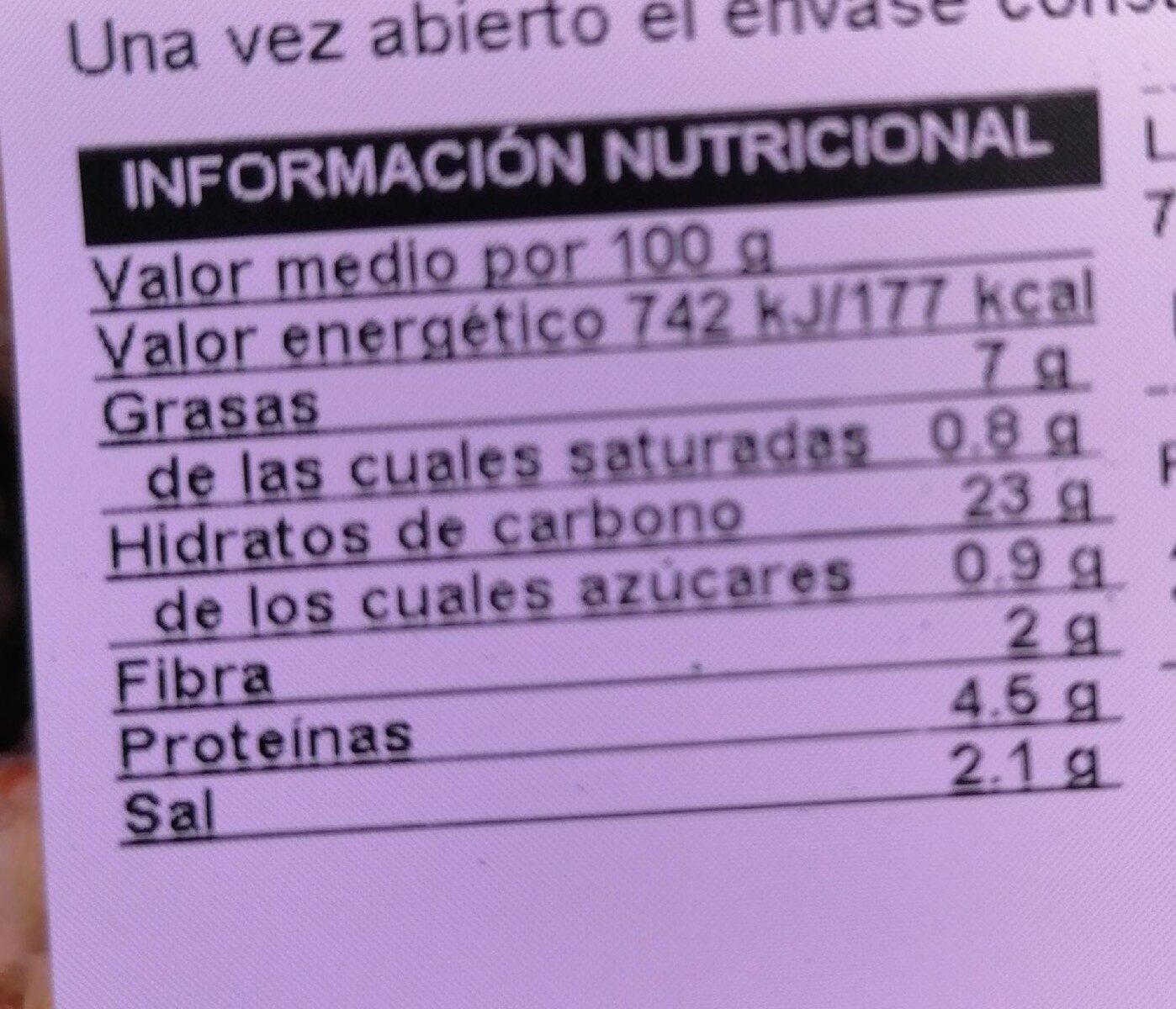 Albóndigas veganas - Nutrition facts